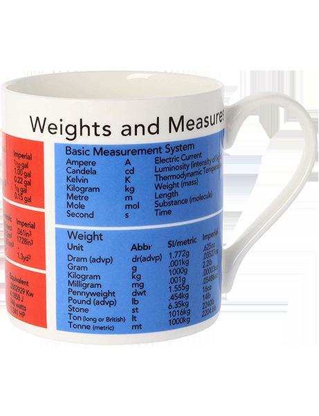 Poids et mesures Ecosse Angleterre